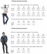 Японские джинсы: обзор лучших марок